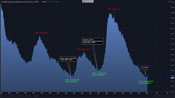 Признаки грядущего экономического кризиса: готовим консервы и гречку