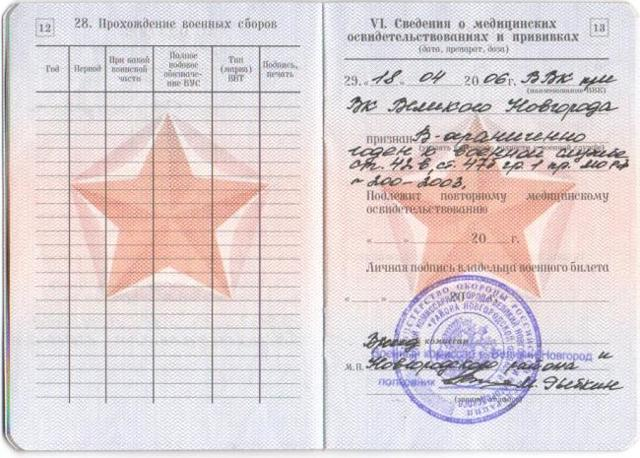 Категория А в военном билете - что значит