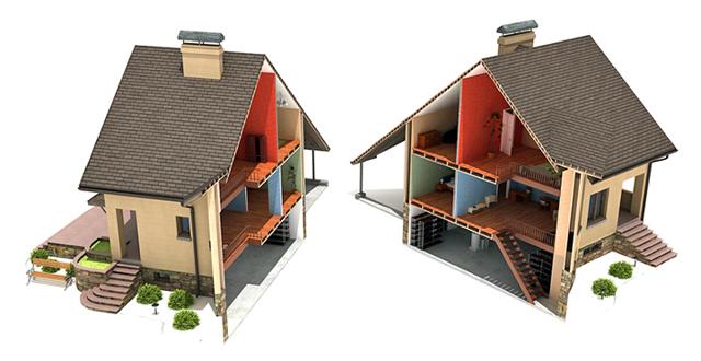 Части дома - раздел, варианты передачи доли иным собственникам