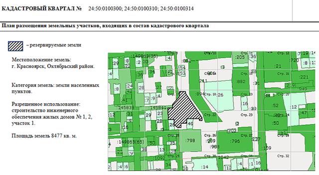 Расшифровка кадастрового номера земельного участка