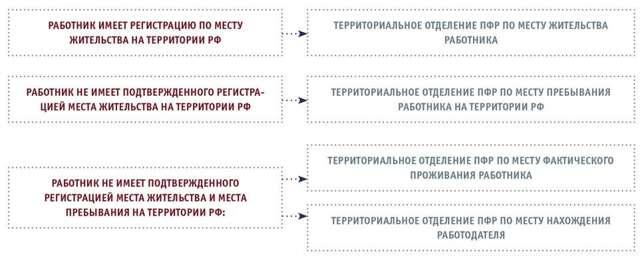 Права и обязанности депутата