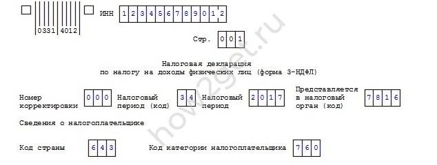 Налоговая декларация по форме 3-НДФЛ: заполнение, сроки подачи
