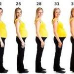 Обменная карта беременной в 2020 году - как выглядит, когда выдается