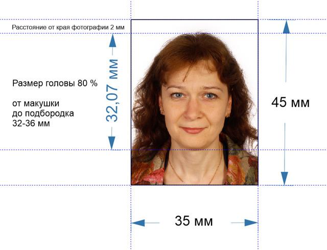Фото на паспорт РФ: требования к размеру и формату