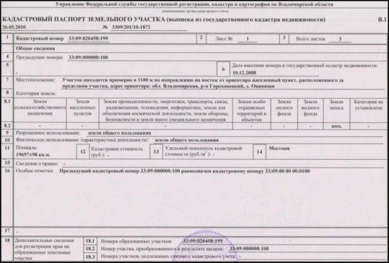 Перечень документов для продажи земельного участка в 2020 году