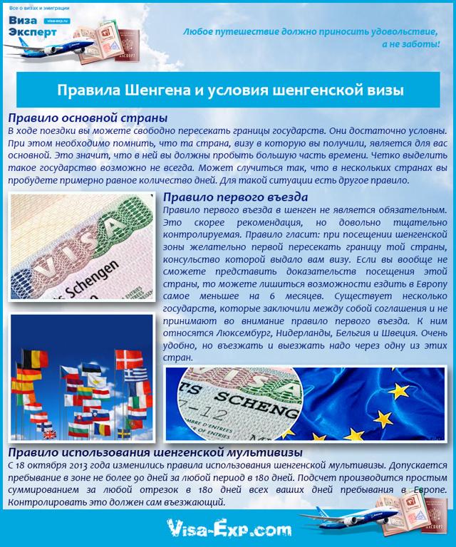 Опросный лист для стран Шенгена - как правильно заполнять