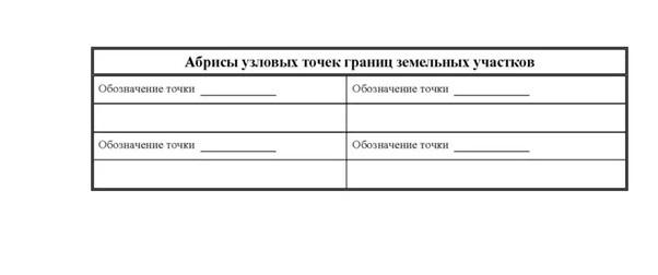 Образец заполнения межевого плана земельного участка в 2020 году